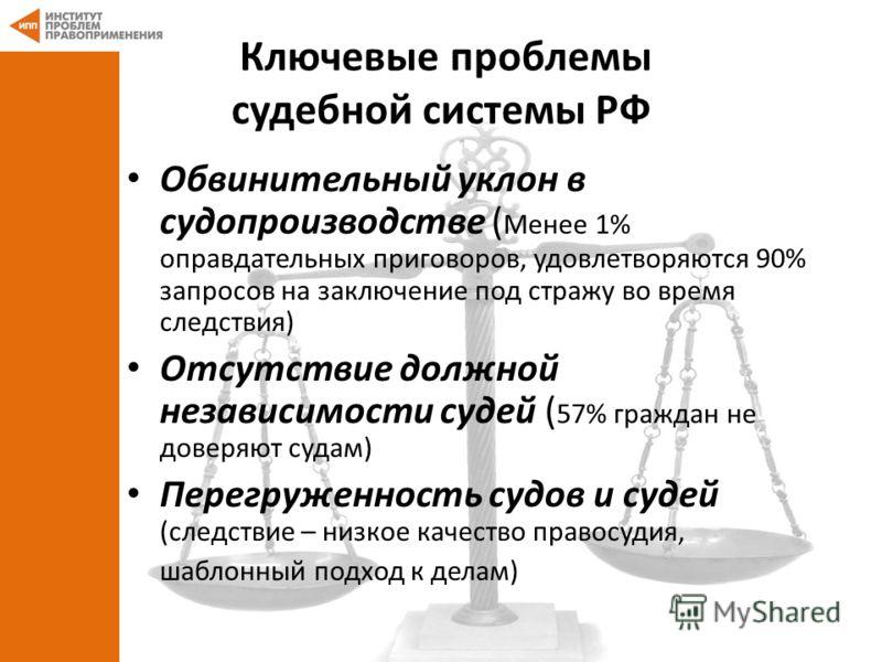 Ключевые проблемы судебной системы РФ Обвинительный уклон в судопроизводстве ( Менее 1% оправдательных приговоров, удовлетворяются 90% запросов на заключение под стражу во время следствия) Отсутствие должной независимости судей ( 57% граждан не довер