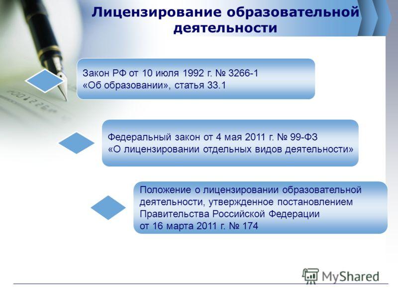 Лицензирование образовательной деятельности Положение о лицензировании образовательной деятельности, утвержденное постановлением Правительства Российской Федерации от 16 марта 2011 г. 174 Федеральный закон от 4 мая 2011 г. 99-ФЗ «О лицензировании отд