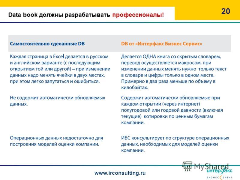 Data book должны разрабатывать профессионалы! 20 www.irconsulting.ru