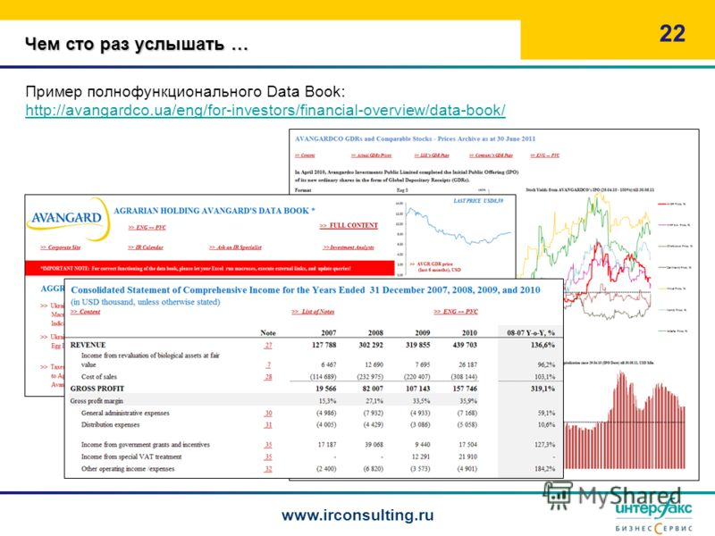 Чем сто раз услышать … 22 www.irconsulting.ru Пример полнофункционального Data Book: http://avangardco.ua/eng/for-investors/financial-overview/data-book/