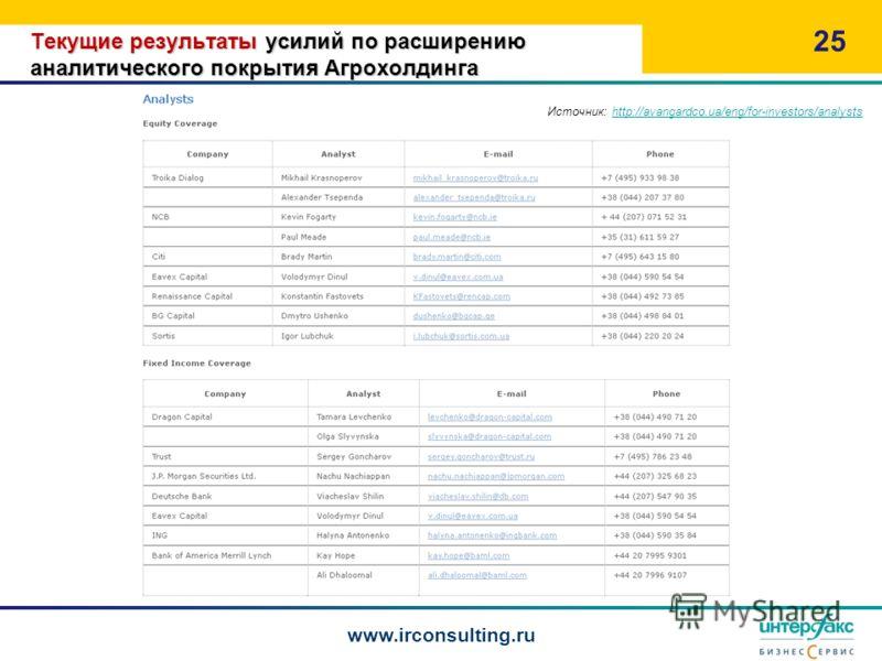 Текущие результаты усилий по расширению аналитического покрытия Агрохолдинга 25 www.irconsulting.ru Источник: http://avangardco.ua/eng/for-investors/analystshttp://avangardco.ua/eng/for-investors/analysts