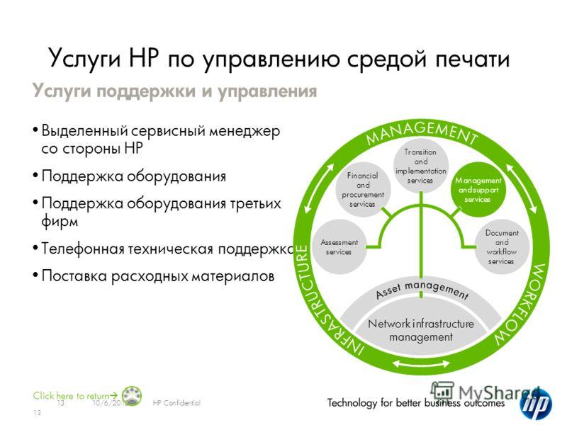 138/10/2012HP Confidential Выделенный сервисный менеджер со стороны HP Поддержка оборудования Поддержка оборудования третьих фирм Телефонная техническая поддержка Поставка расходных материалов Network infrastructure management Услуги HP по управлению