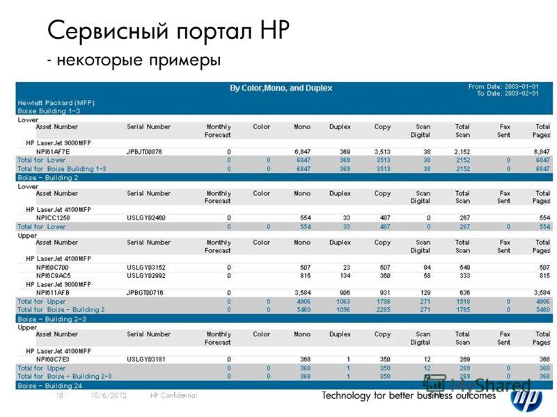 188/10/2012HP Confidential Сервисный портал HP - некоторые примеры