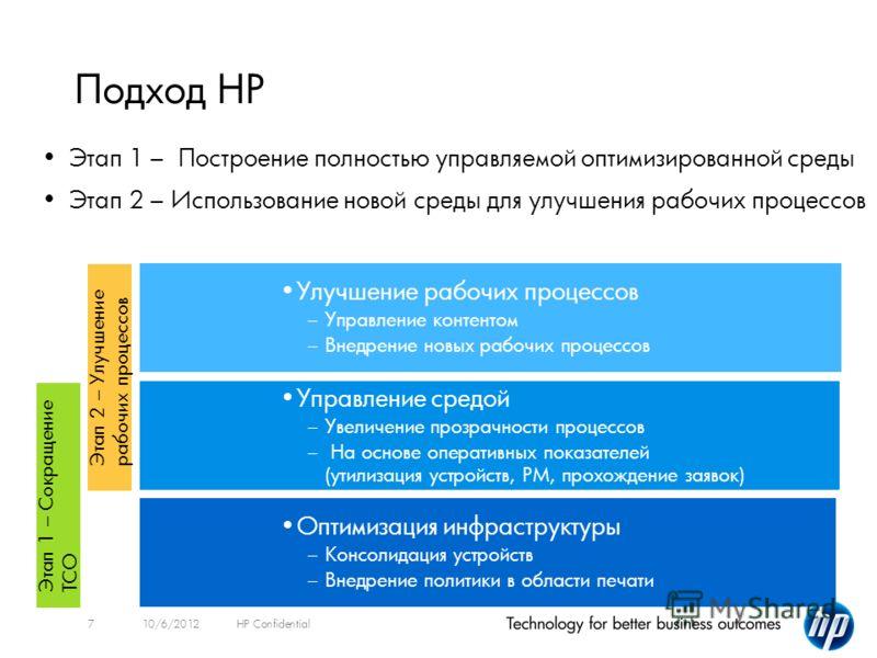78/10/2012HP Confidential Подход HP Этап 1 – Построение полностью управляемой оптимизированной среды Этап 2 – Использование новой среды для улучшения рабочих процессов Улучшение рабочих процессов – Управление контентом – Внедрение новых рабочих проце