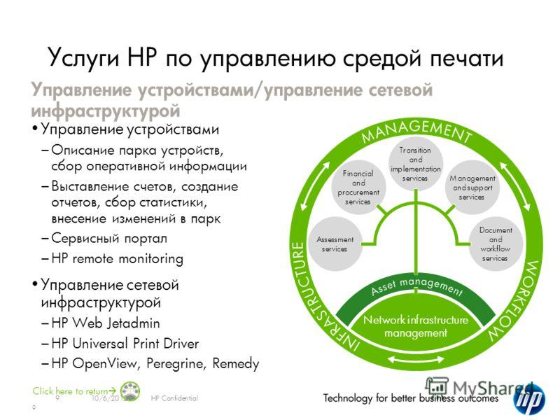 98/10/2012HP Confidential Управление устройствами Описание парка устройств, сбор оперативной информации Выставление счетов, создание отчетов, сбор статистики, внесение изменений в парк Сервисный портал HP remote monitoring Управление сетевой инфрастр