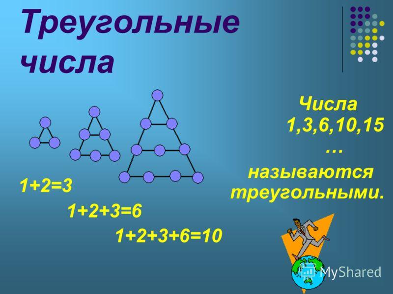 Треугольные числа Числа 1,3,6,10,15 … называются треугольными. 1+2=3 1+2+3=6 1+2+3+6=10
