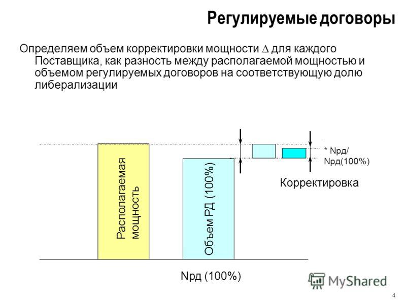 4 Регулируемые договоры Определяем объем корректировки мощности Δ для каждого Поставщика, как разность между располагаемой мощностью и объемом регулируемых договоров на соответствующую долю либерализации Располагаемая мощность Объем РД (100%) Коррект