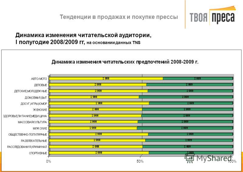 Тенденции в продажах и покупке прессы Динамика изменения читательской аудитории, I полугодие 2008/2009 гг, на основании данных TNS