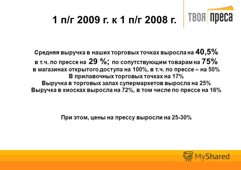 1 п/г 2009 г. к 1 п/г 2008 г. Средняя выручка в наших торговых точках выросла на 40,5% в т.ч. по прессе на 29 %; по сопутствующим товарам на 75% в магазинах открытого доступа на 100%, в т.ч. по прессе – на 50% В прилавочных торговых точках на 17% Выр