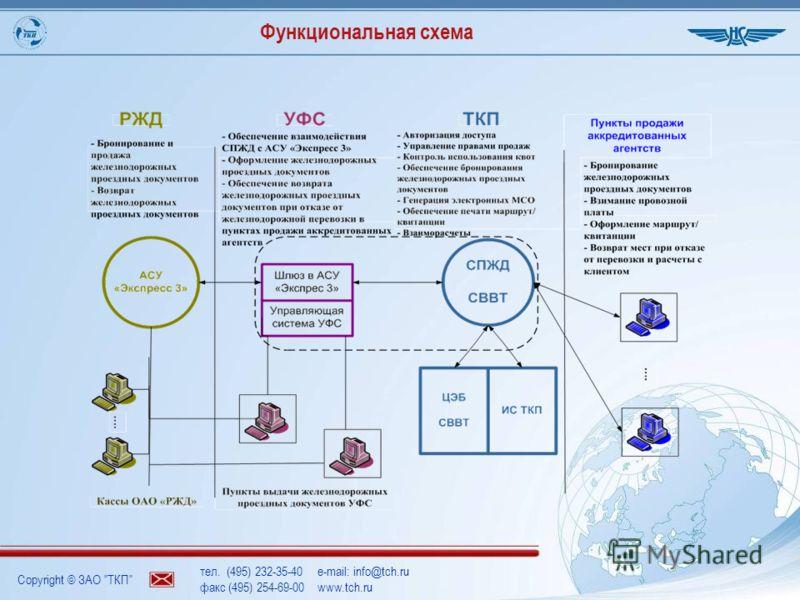 Copyright © ЗАО ТКП тел. (495) 232-35-40e-mail: info@tch.ru факс (495) 254-69-00www.tch.ru Функциональная схема