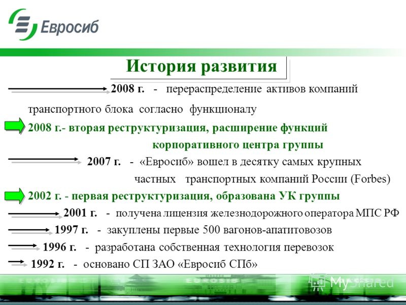 История развития 2008 г. - перераспределение активов компаний транспортного блока согласно функционалу 2008 г.- вторая реструктуризация, расширение функций корпоративного центра группы 2007 г. - «Евросиб» вошел в десятку самых крупных частных транспо