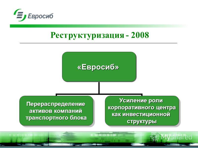 «Евросиб» Перераспределение активов компаний транспортного блока Усиление роли корпоративного центра как инвестиционной структуры Реструктуризация - 2008