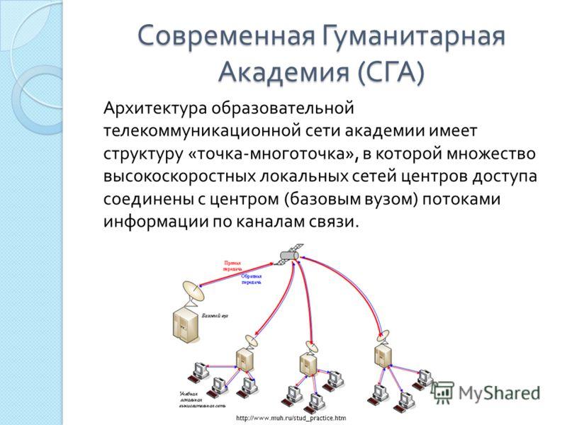 Современная Гуманитарная Академия ( СГА ) Архитектура образовательной телекоммуникационной сети академии имеет структуру «точка-многоточка», в которой множество высокоскоростных локальных сетей центров доступа соединены с центром (базовым вузом) пото