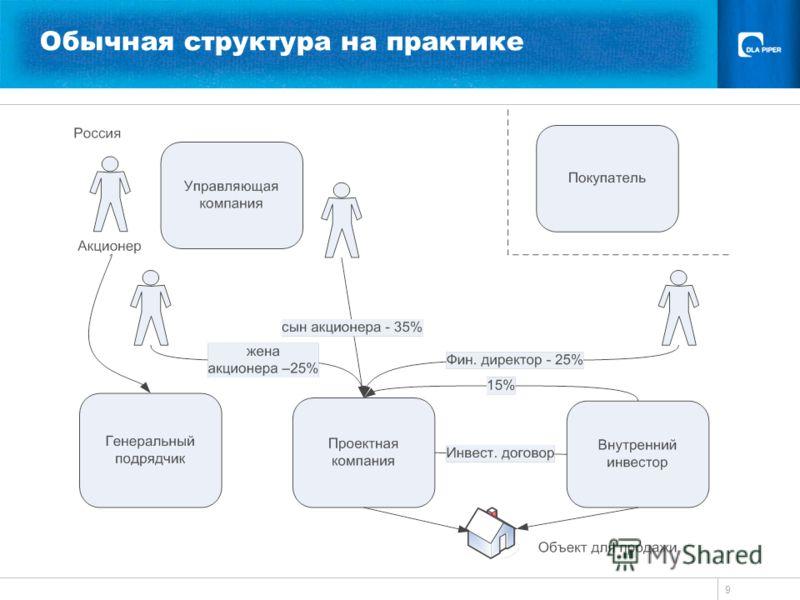 9 Обычная структура на практике