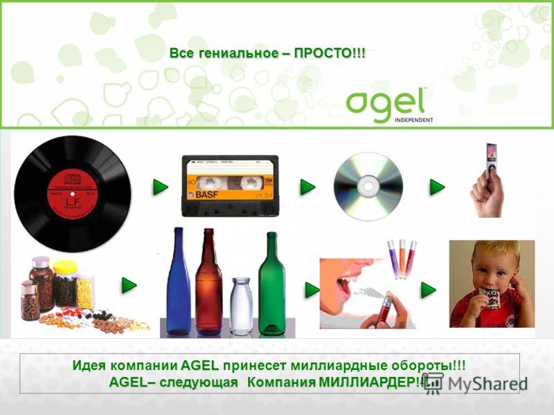 AGEL Идея компании AGEL принесет миллиардные обороты!!! AGEL– следующая Компания МИЛЛИАРДЕР!!! Все гениальное – ПРОСТО!!!