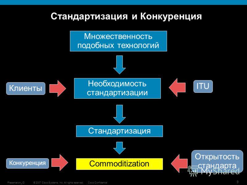 © 2007 Cisco Systems, Inc. All rights reserved.Cisco ConfidentialPresentation_ID 9 Множественность подобных технологий Стандартизация и Конкуренция Необходимость стандартизации Стандартизация ITU Клиенты Commoditization Конкуренция Открытость стандар