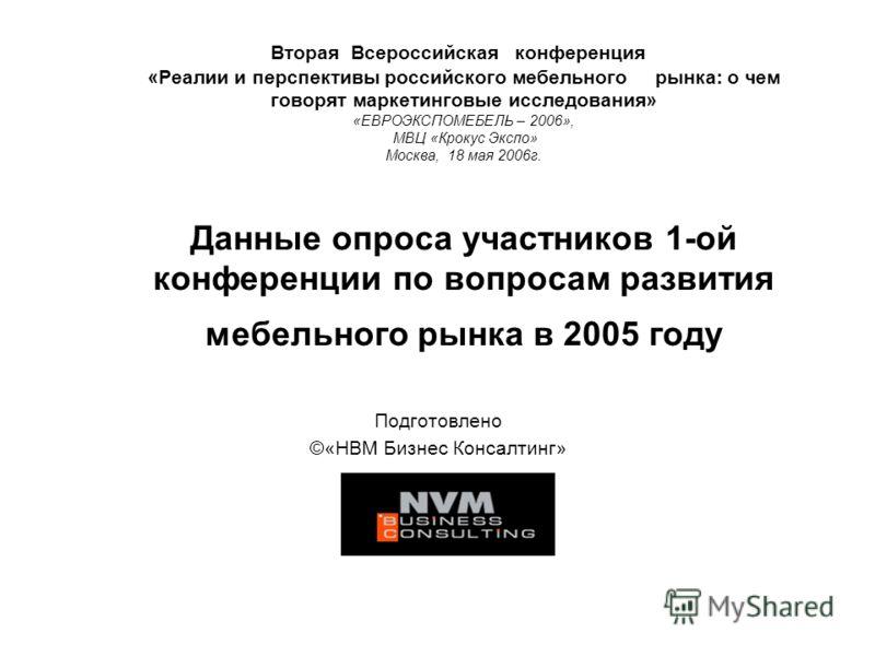 Вторая Всероссийская конференция «Реалии и перспективы российского мебельного рынка: о чем говорят маркетинговые исследования» «ЕВРОЭКСПОМЕБЕЛЬ – 2006», МВЦ «Крокус Экспо» Москва, 18 мая 2006г. Данные опроса участников 1-ой конференции по вопросам ра
