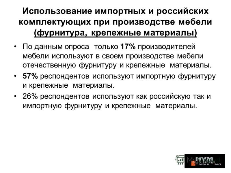 Использование импортных и российских комплектующих при производстве мебели (фурнитура, крепежные материалы) По данным опроса только 17% производителей мебели используют в своем производстве мебели отечественную фурнитуру и крепежные материалы. 57% ре