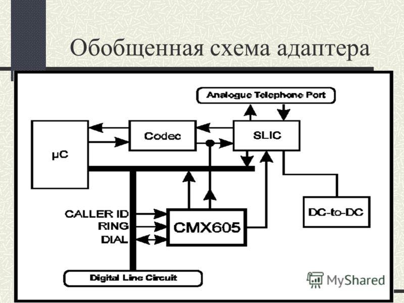 Обобщенная схема адаптера