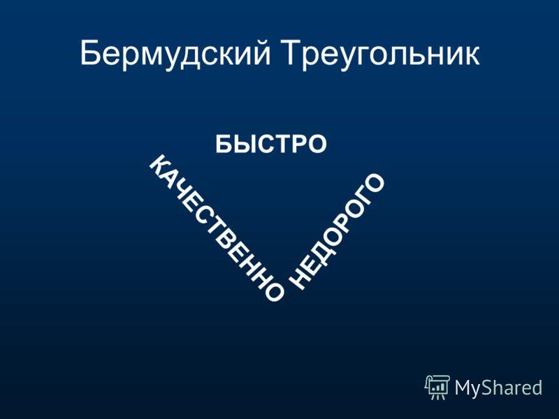 Бермудский Треугольник БЫСТРО КАЧЕСТВЕННО НЕДОРОГО