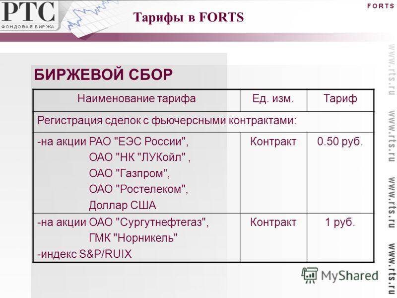 Наименование тарифаЕд. изм.Тариф Регистрация сделок с фьючерсными контрактами: -на акции РАО