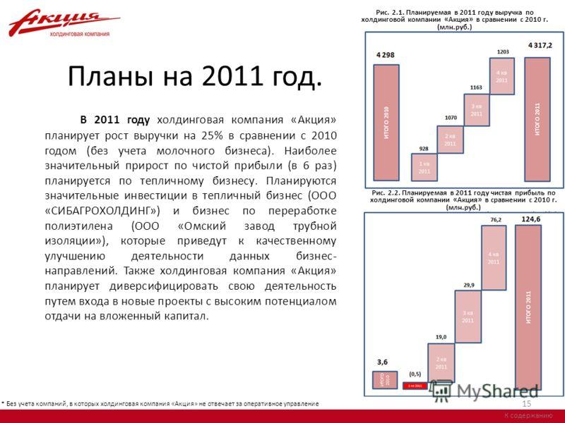 Планы на 2011 год. В 2011 году холдинговая компания «Акция» планирует рост выручки на 25% в сравнении с 2010 годом (без учета молочного бизнеса). Наиболее значительный прирост по чистой прибыли (в 6 раз) планируется по тепличному бизнесу. Планируются