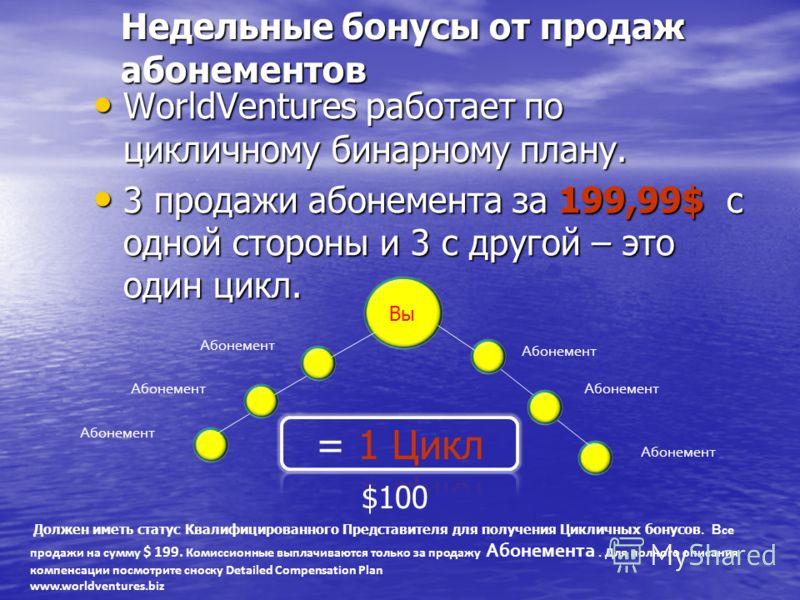 Недельные бонусы от продаж абонементов Недельные бонусы от продаж абонементов WorldVentures работает по цикличному бинарному плану. WorldVentures работает по цикличному бинарному плану. 3 продажи абонемента за 199,99$ с одной стороны и 3 с другой – э