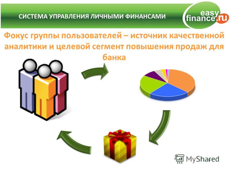 Фокус группы пользователей – источник качественной аналитики и целевой сегмент повышения продаж для банка 9 СИСТЕМА УПРАВЛЕНИЯ ЛИЧНЫМИ ФИНАНСАМИ