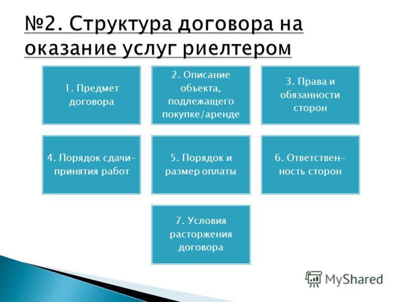 1. Предмет договора 2. Описание объекта, подлежащего покупке/аренде 3. Права и обязанности сторон 4. Порядок сдачи- принятия работ 5. Порядок и размер оплаты 6. Ответствен- ность сторон 7. Условия расторжения договора