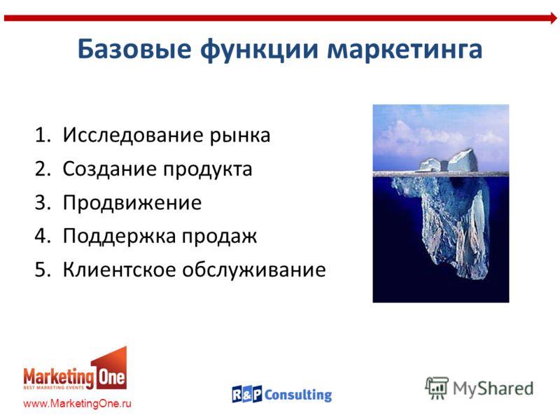 Базовыe функции маркетинга 1.Исследование рынка 2.Создание продукта 3.Продвижение 4.Поддержка продаж 5.Клиентское обслуживание www.MarketingOne.ru