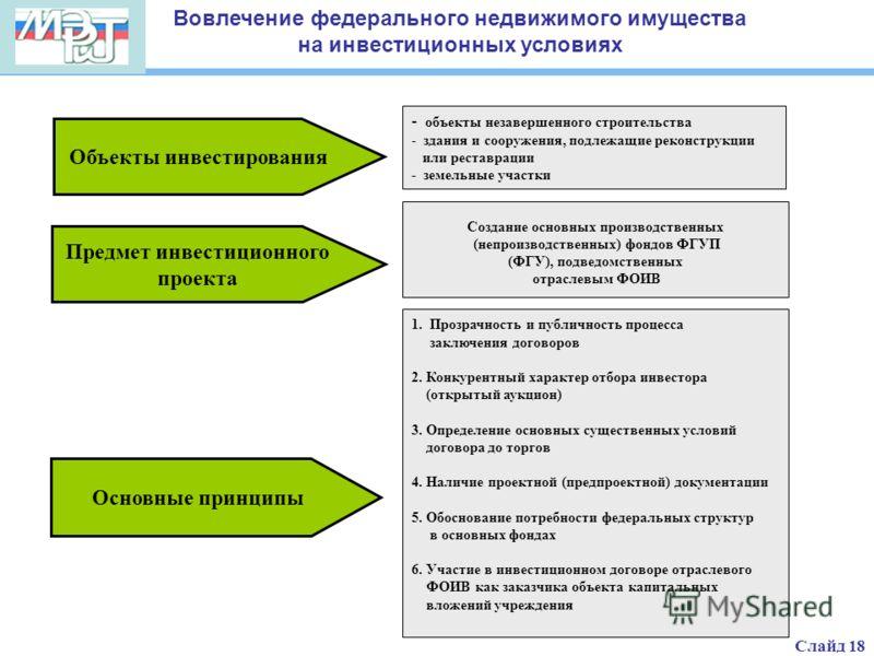 1. Прозрачность и публичность процесса заключения договоров 2. Конкурентный характер отбора инвестора (открытый аукцион) 3. Определение основных существенных условий договора до торгов 4. Наличие проектной (предпроектной) документации 5. Обоснование