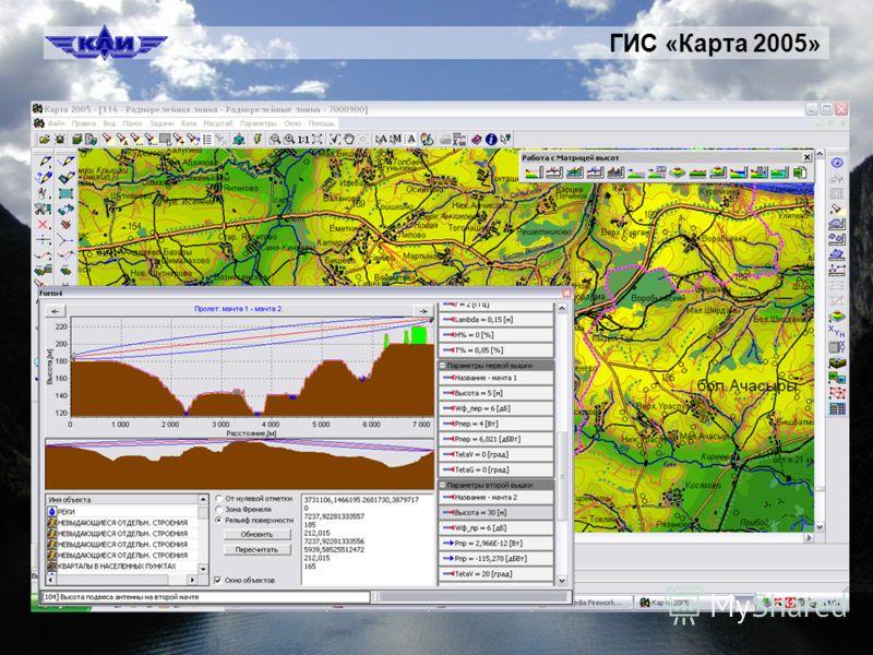 ГИС «Карта 2005»
