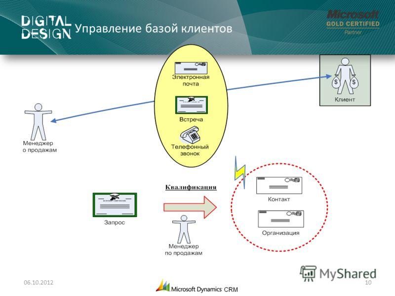 Управление базой клиентов 01.08.201210
