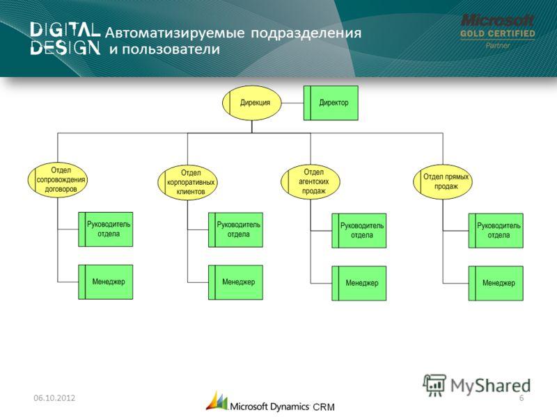 Автоматизируемые подразделения и пользователи 01.08.20126