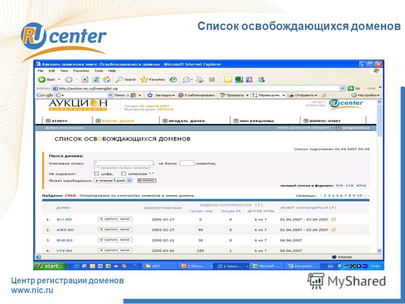 Список освобождающихся доменов Центр регистрации доменов www.nic.ru