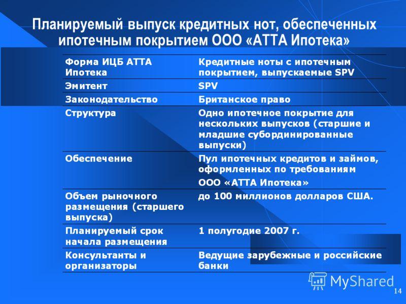 14 Планируемый выпуск кредитных нот, обеспеченных ипотечным покрытием ООО «АТТА Ипотека»