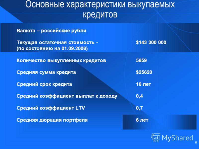 9 Основные характеристики выкупаемых кредитов Валюта – российские рубли Текущая остаточная стоимость - $143 300 000 (по состоянию на 01.09.2006) Количество выкупленных кредитов5659 Средняя сумма кредита$25620 Средний срок кредита 16 лет Средний коэфф