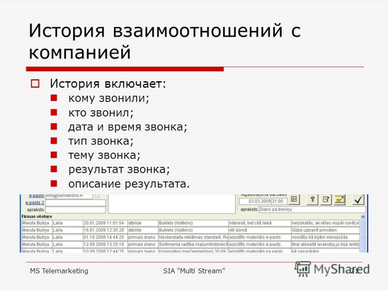 MS TelemarketingSIA Multi Stream21 История взаимоотношений с компанией История включает: кому звонили; кто звонил; дата и время звонка; тип звонка; тему звонка; результат звонка; описание результата.