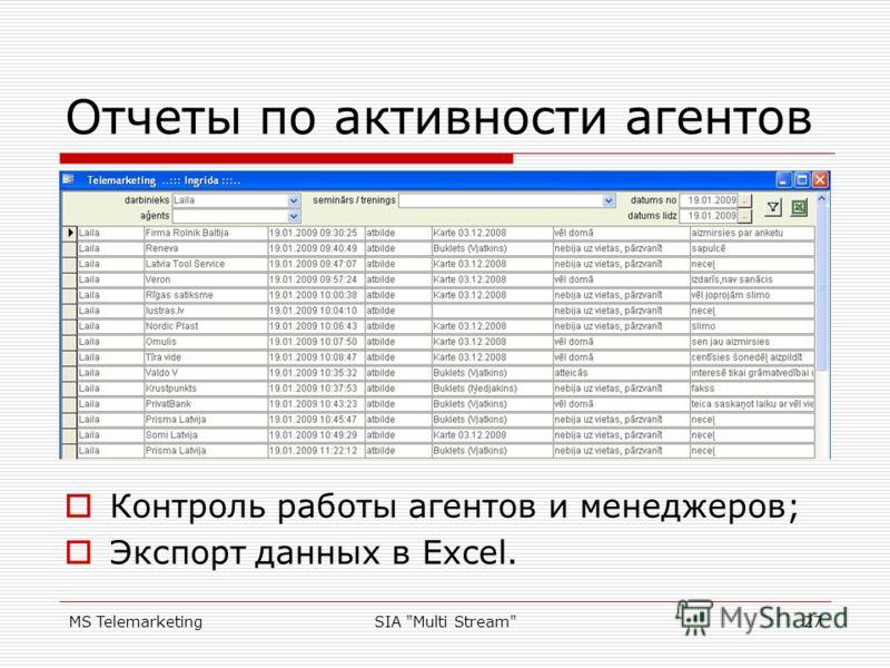MS TelemarketingSIA Multi Stream27 Отчеты по активности агентов Контроль работы агентов и менеджеров; Экспорт данных в Excel.