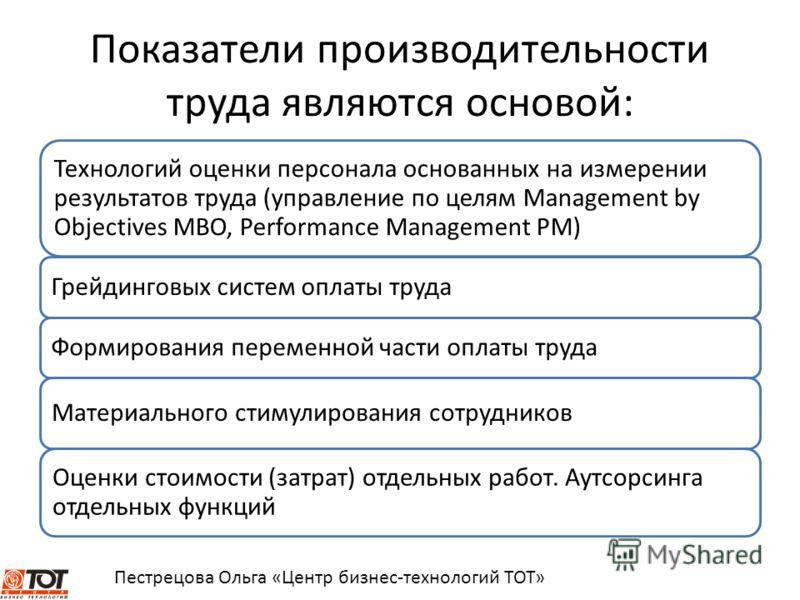 Пестрецова Ольга «Центр бизнес-технологий ТОТ» Показатели производительности труда являются основой: Технологий оценки персонала основанных на измерении результатов труда (управление по целям Management by Objectives MBO, Performance Management PM) Г