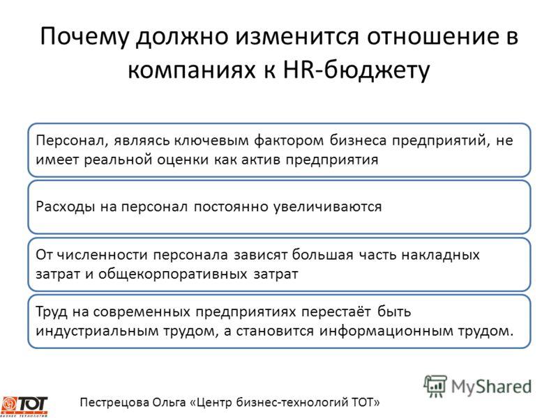 Пестрецова Ольга «Центр бизнес-технологий ТОТ» Почему должно изменится отношение в компаниях к HR-бюджету Персонал, являясь ключевым фактором бизнеса предприятий, не имеет реальной оценки как актив предприятия Расходы на персонал постоянно увеличиваю