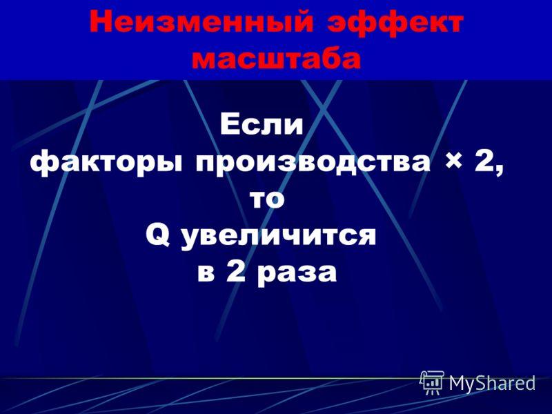 Положительный эффект масштаба Если факторы производства × 2, то Q увеличится более чем в 2 раза