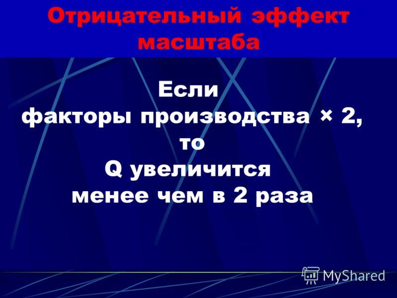 Неизменный эффект масштаба Если факторы производства × 2, то Q увеличится в 2 раза