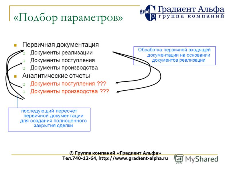 «Подбор параметров» Первичная документация Документы реализации Документы поступления Документы производства Аналитические отчеты Документы поступления ??? Документы производства ??? Обработка первичной входящей документации на основании документов р