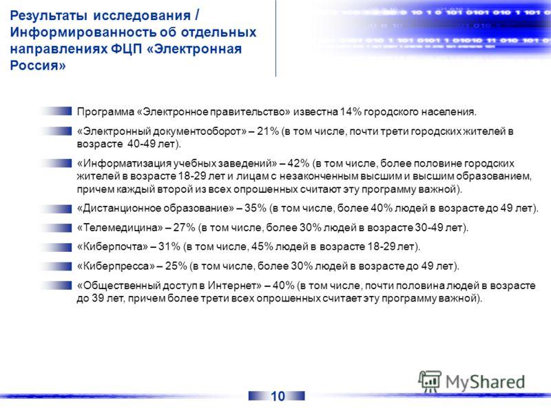 Результаты исследования / Информированность об отдельных направлениях ФЦП «Электронная Россия» Программа «Электронное правительство» известна 14% городского населения. «Электронный документооборот» – 21% (в том числе, почти трети городских жителей в