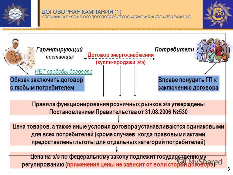 3 ДОГОВОРНАЯ КАМПАНИЯ (1) СПЕЦИФИКА ПУБЛИЧНОГО ДОГОВОРА ЭНЕРГОСНАБЖЕНИЯ (КУПЛИ-ПРОДАЖИ Э/Э) Потребители Договор энергоснабжения (купли-продажи э/э) Обязан заключить договор с любым потребителем Вправе понудить ГП к заключению договора Правила функцио
