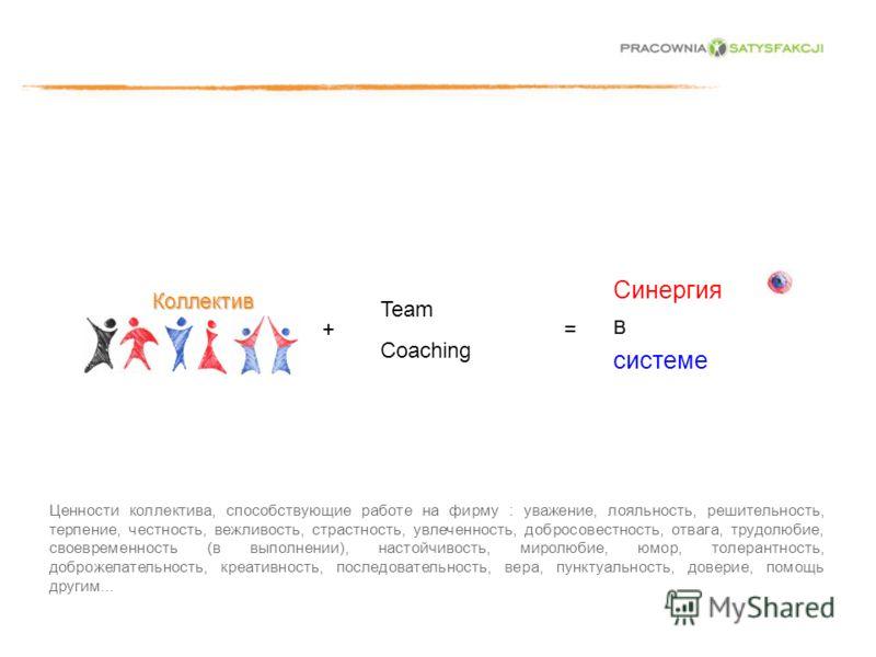 Коллектив + Team Coaching = Синергия в системе Ценности коллектива, способствующие работе на фирму : уважение, лояльность, решительность, терпение, честность, вежливость, страстность, увлеченность, добросовестность, отвага, трудолюбие, своевременност