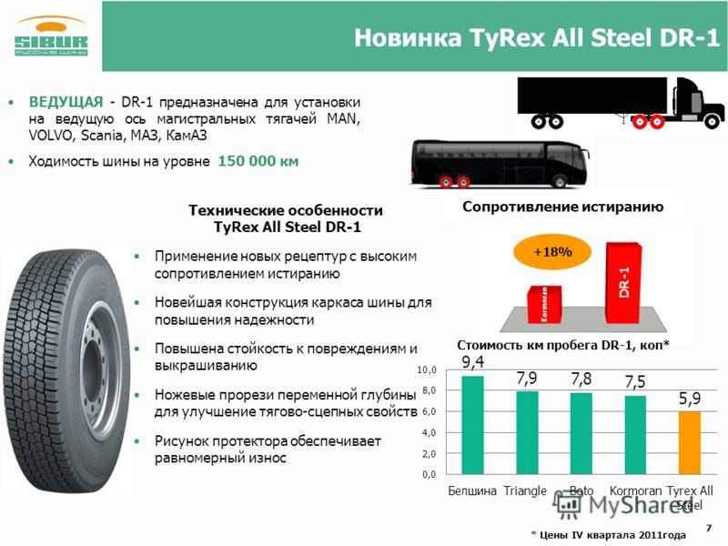 7 Новинка TyRex All Steel DR-1 ВЕДУЩАЯ - DR-1 предназначена для установки на ведущую ось магистральных тягачей MAN, VOLVO, Scania, МАЗ, КамАЗ Ходимость шины на уровне 150 000 км Технические особенности TyRex All Steel DR-1 Применение новых рецептур с