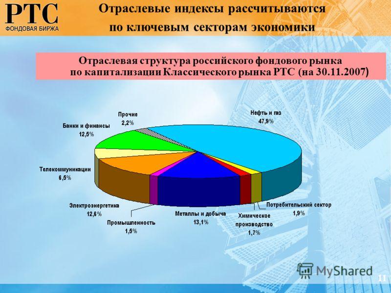 Отраслевые индексы рассчитываются по ключевым секторам экономики Отраслевая структура российского фондового рынка по капитализации Классического рынка РТС (на 30.11.2007 ) 11