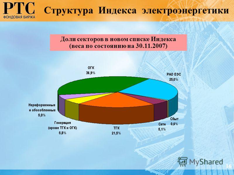 Структура Индекса электроэнергетики Доли секторов в новом списке Индекса (веса по состоянию на 30.11.2007) 16
